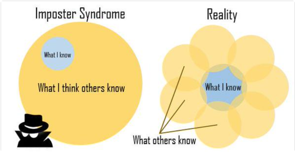 Imposter Syndrome in Data Science